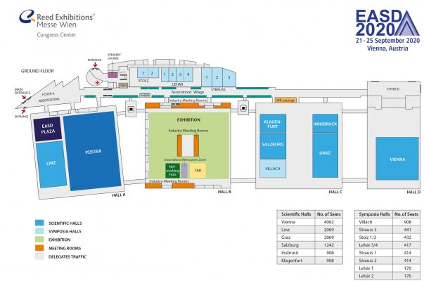 EASD20_Overview_2020